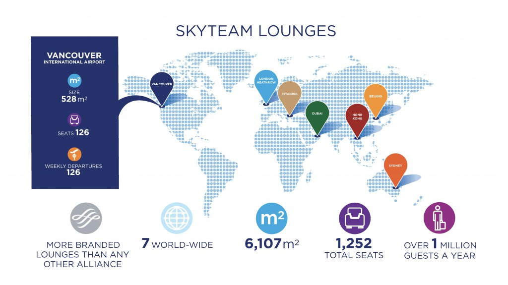 SkyTeam Infographic Vancouver Lounge